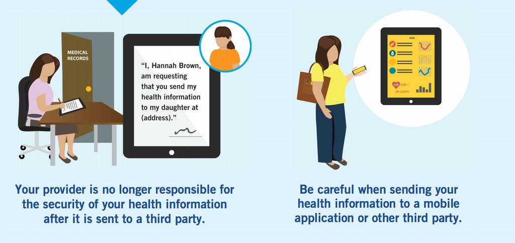Patients Should Use Caution Before Sending Their Health Data to a Third Party App